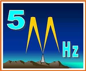 I5 Mhz,listos para CQ Global